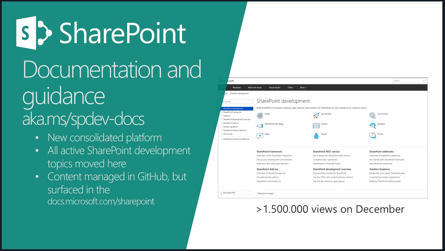 SharePoint PnP Dev SPFx JS SIG Call – Jan 3rd, 2019
