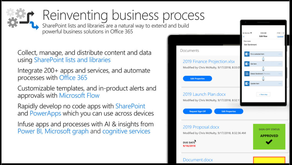 SharePoint PnP Dev General SIG Call – May 30th, 2019